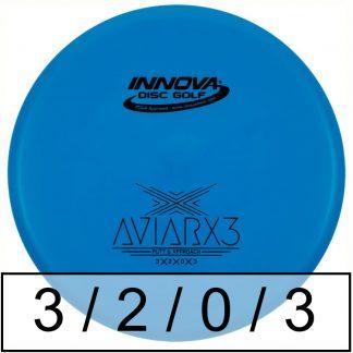 Innova AviarX3 DX