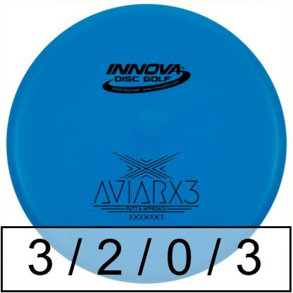 Innova AviarX3 DX