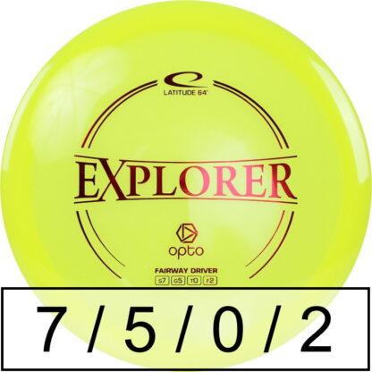 Latitude 64 Explorer Opto