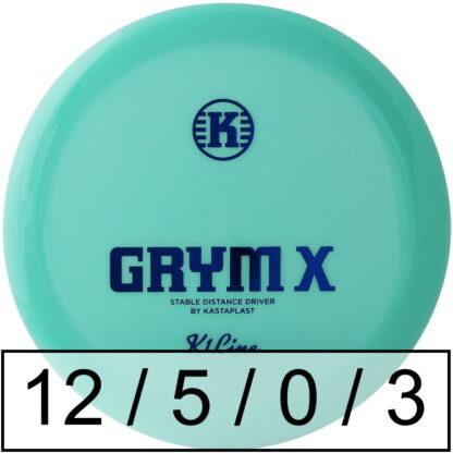 Kastaplast Grym X K1