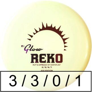 Kastaplast RekoK1 Glow 2021 Edition